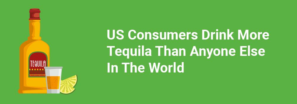 US Tequila Sales